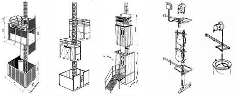 RENTAL CONSTRUCTION HOISTS